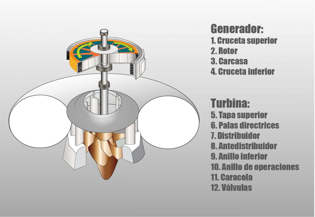 turbina-es-1024x705